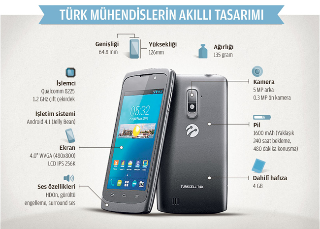 turkcell-t40-ozellikler