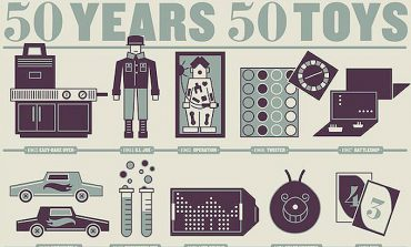 Son 50 yılın en çok istenen oyuncakları