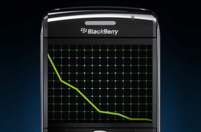 Blackberry 4.4 milyar dolar zarar açıkladı, kurtuluş yolu Foxconn olabilir