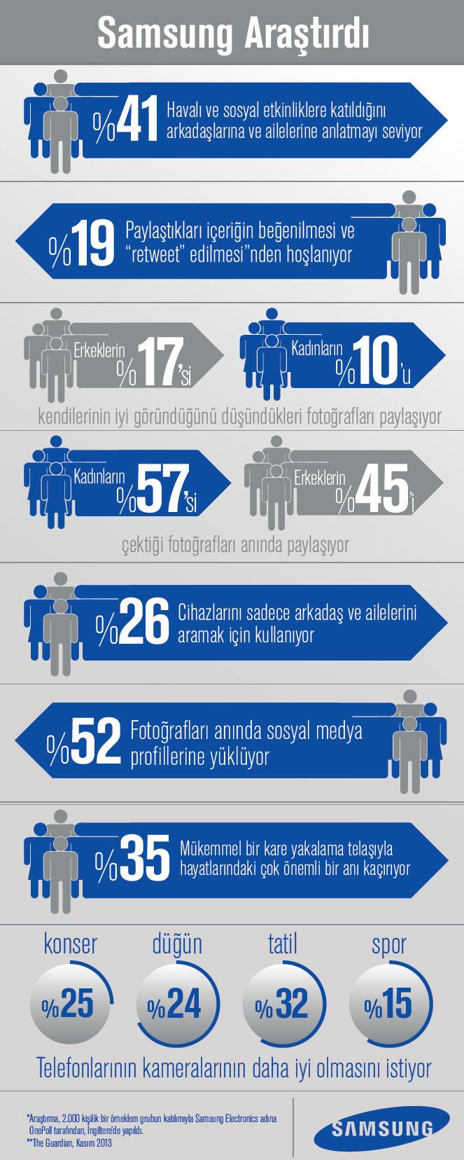 samsung-fotograf-infografik