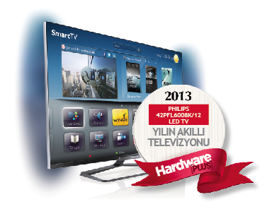 Hardwareplus 2013 un Akıllı televizyonu Philips 42pfl6008k12 led tv