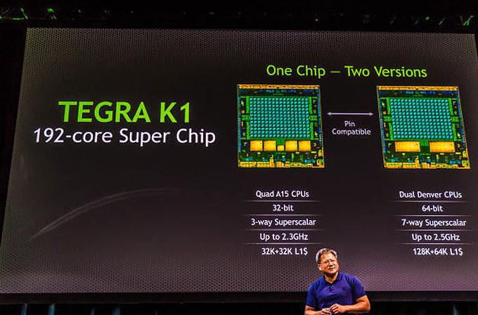 Nvidia'dan yeni ve oldukça güçlü mobil işlemci: Tegra K1!