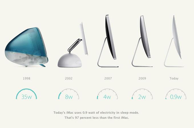 Apple'dan geri dönüşüm kampanyası!