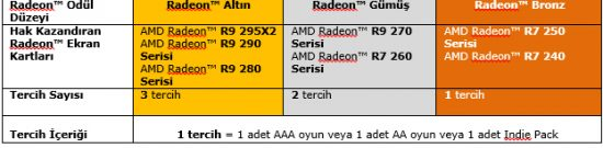 amd never settle