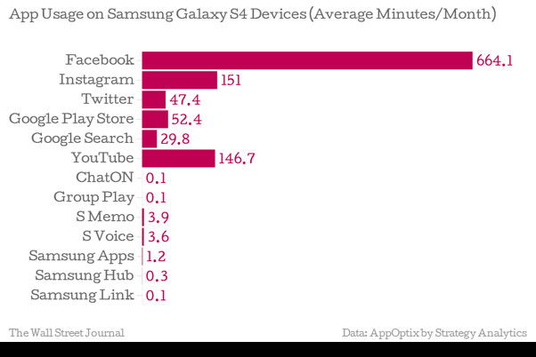app_usage_samsung