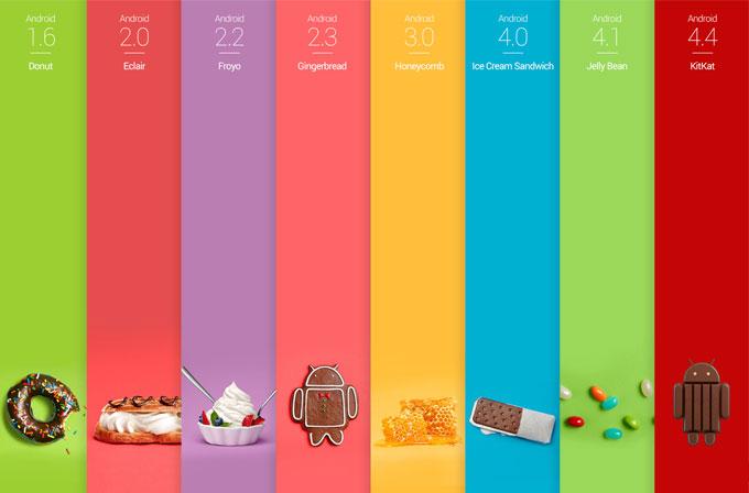 Android sürümlerinin güncel kullanım oranları