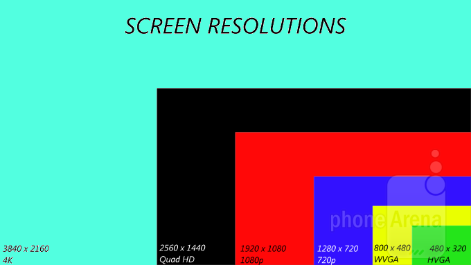 screen-resolutions2