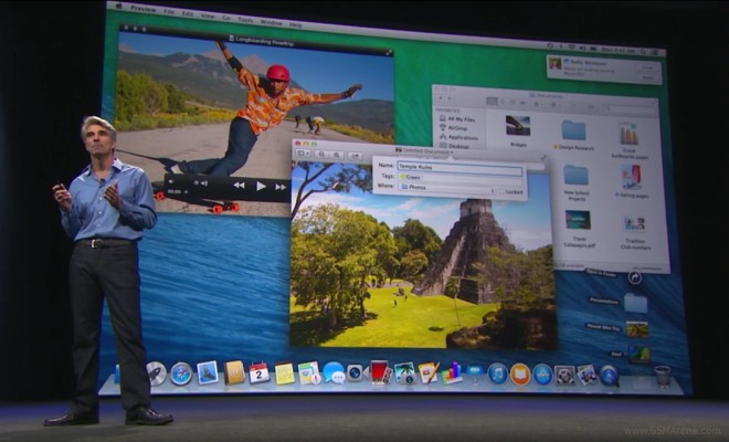 Mac OS X Yosemite (2)