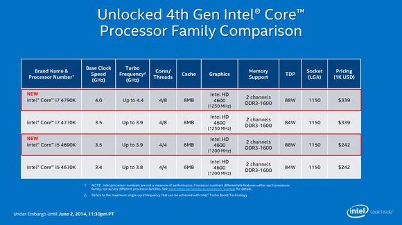 product-matrices-unlocked-4th-gen-core-and-pentium_page_1-100309248-large