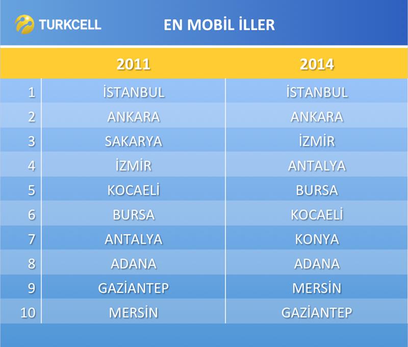 Mobil-I_ller