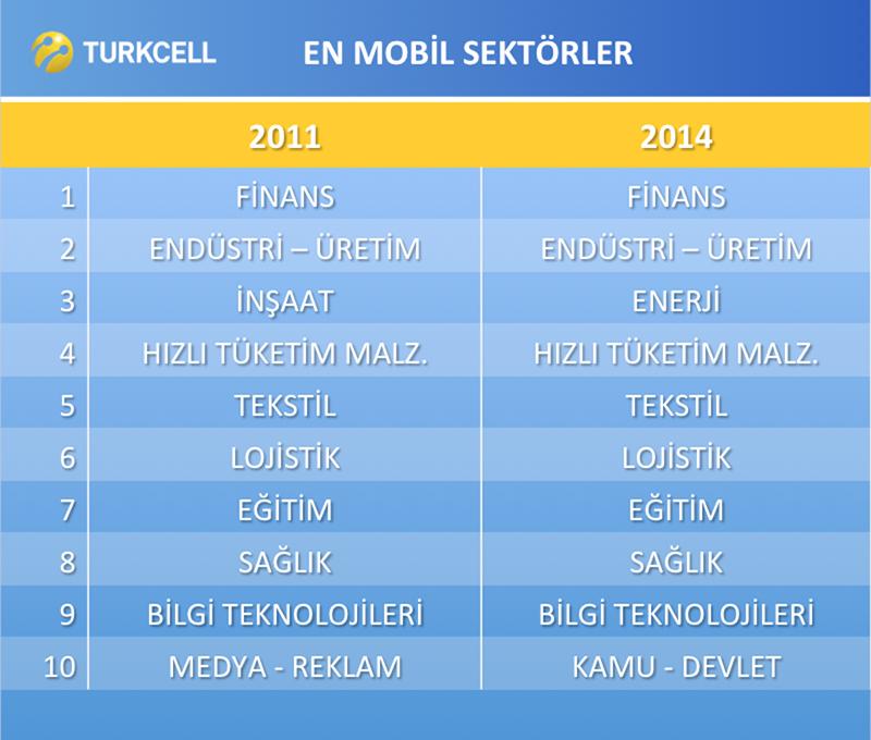 Mobil-Sekto_rler