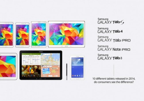"""""""2014'te 10 farklı tablet modeli satışa çıktı. Kullanıcılar farkı görebiliyor mu?"""""""