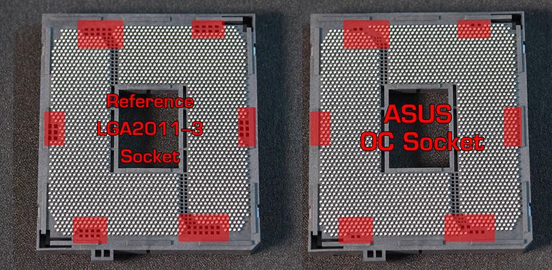 LGA2011-3 soketler