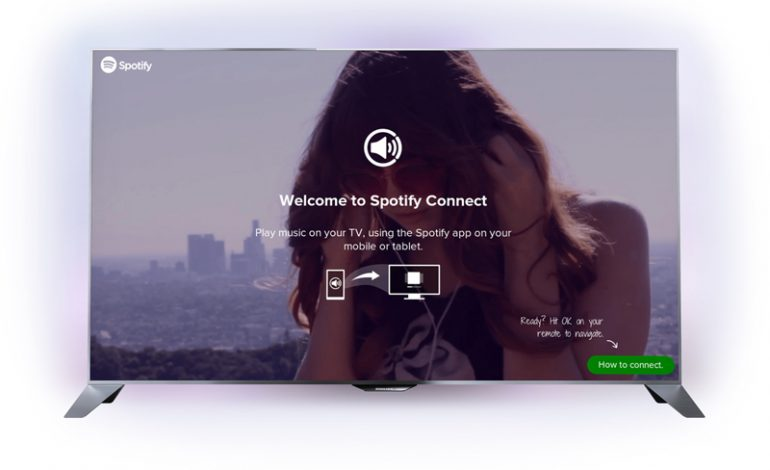 Android'li Philips TV'ler, Spotify Connect'i Sunan İlk Smart TV'ler Oldu