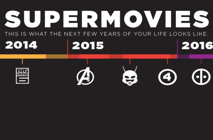Video/Galeri: Önümüzdeki 6 yılda gelecek 29 Süper Kahraman filmi