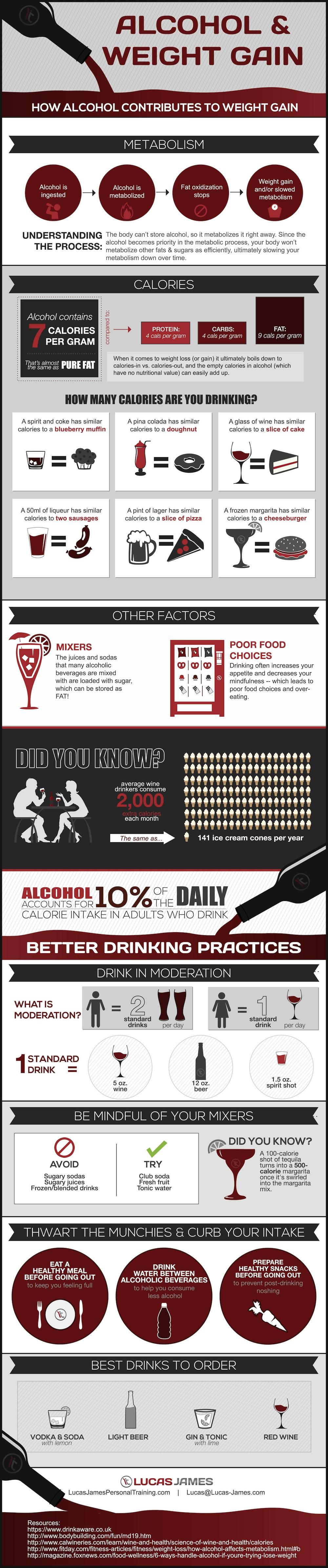 Alkol ve kilo bağlantısı