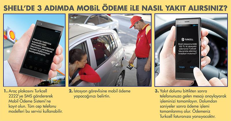 3-Adımda-Mobil-Odeme