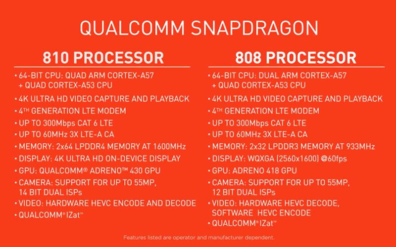 Qualcomm-Snapdragon-810---808