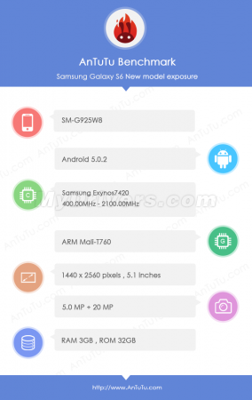 Galaxy-S6-gets-benchmarked-reveals-specs