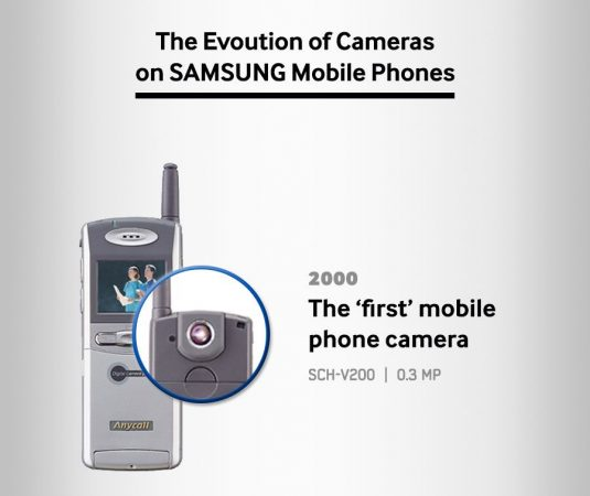 The-evolution-of-cameras-on-Samsungs-phones-and-smartphones