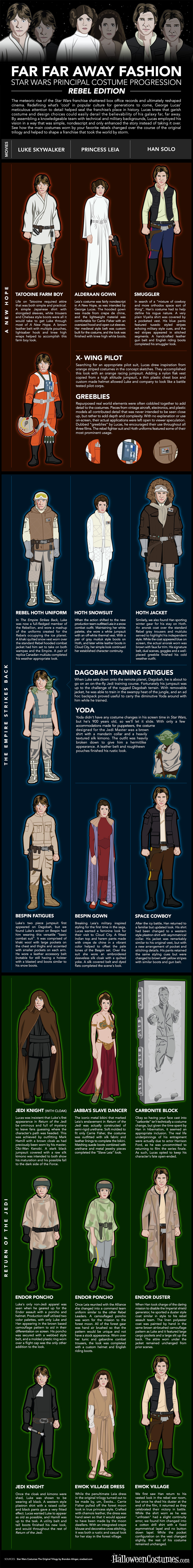Star-Wars-Fashion-Infographic