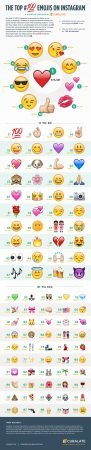 1433347675-100-most-popular-emoji-hashtags-instagram-infographic