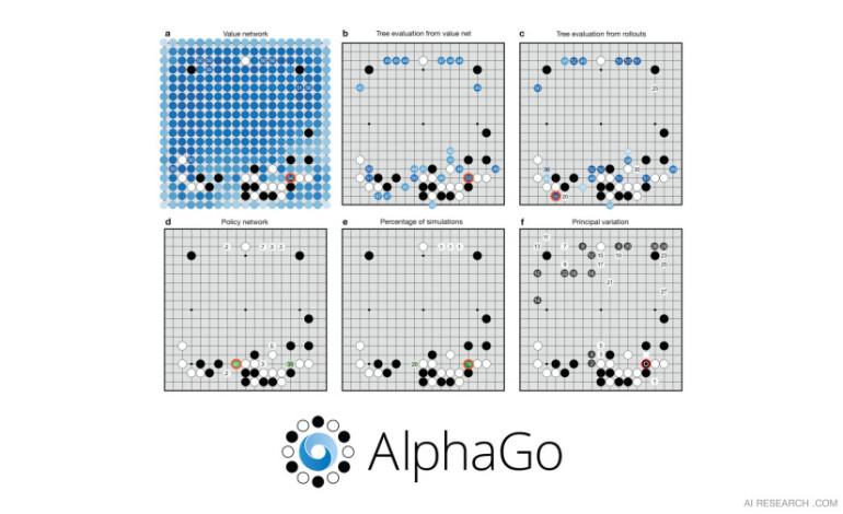 Yapay zeka AlphaGo, dünya Go şampiyonunu alt etti