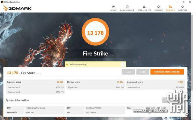 Nvidia GeForce GTX 1080M Benchmark Sonuçları