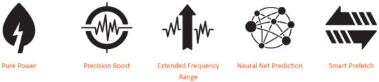 AMD Ryzen Zen İşlemci SmartMI Teknolojisi amd ryzen 7 1800x