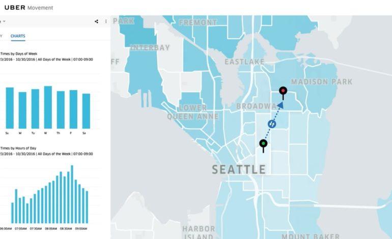 Uber'in Yeni Uygulaması Şehir Trafiği ile İlgili İstatistikler Veriyor