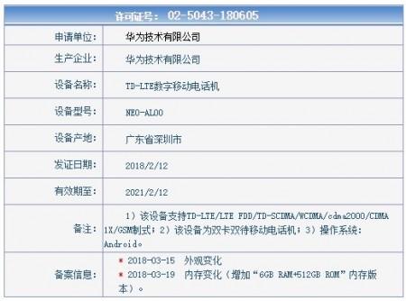 Huawei P20 Pro 512 GB