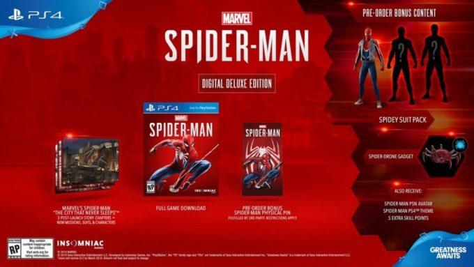 Spider-Man Delüks Sürümü