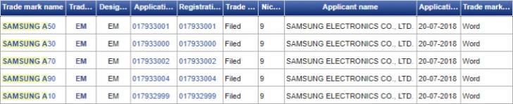 Samsung A serisi A10 A30 A50 A70 A90