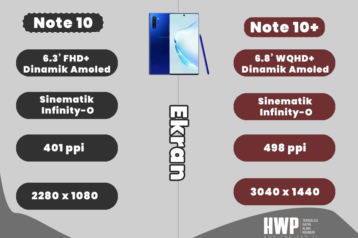 Note 10 vs Note 10+ karşılaştırması