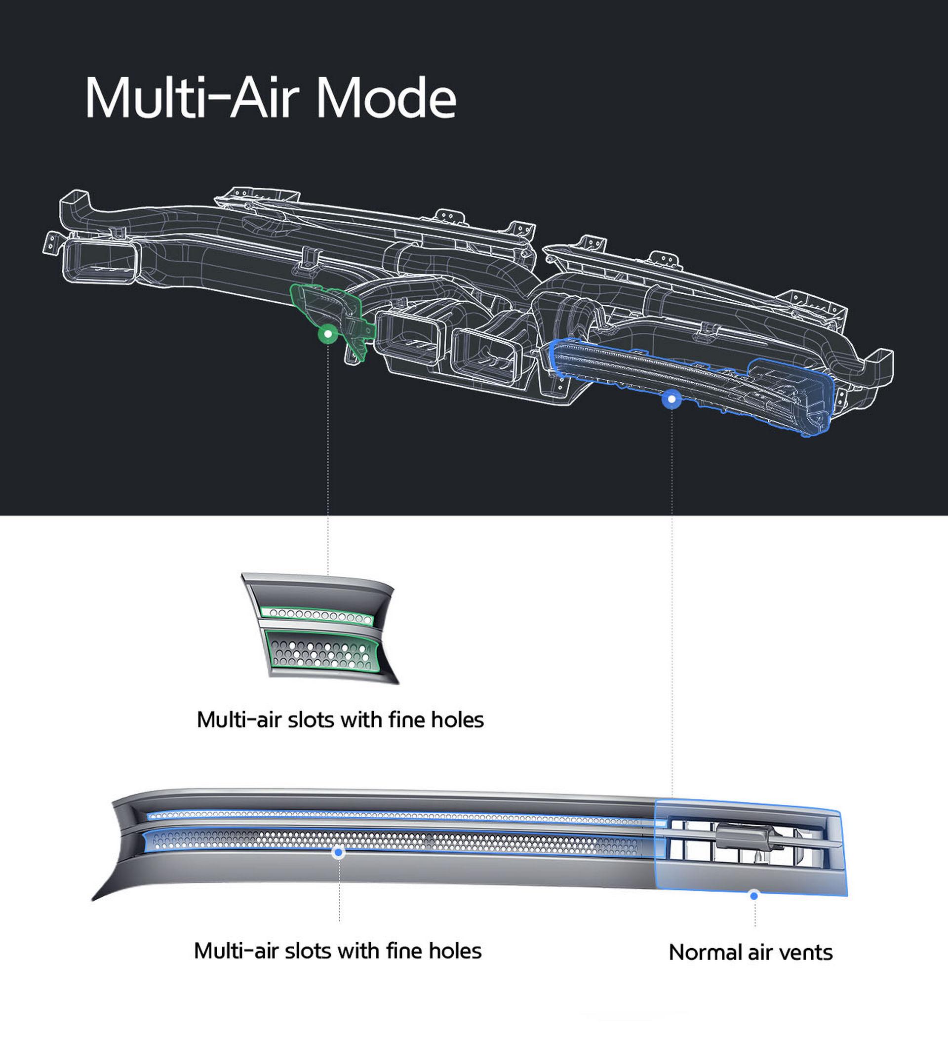 Hyundai-Air-Conditioning-7