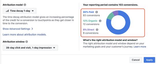 Facebook, 28 günlük ilişkilendirme modelini kaldırıyor