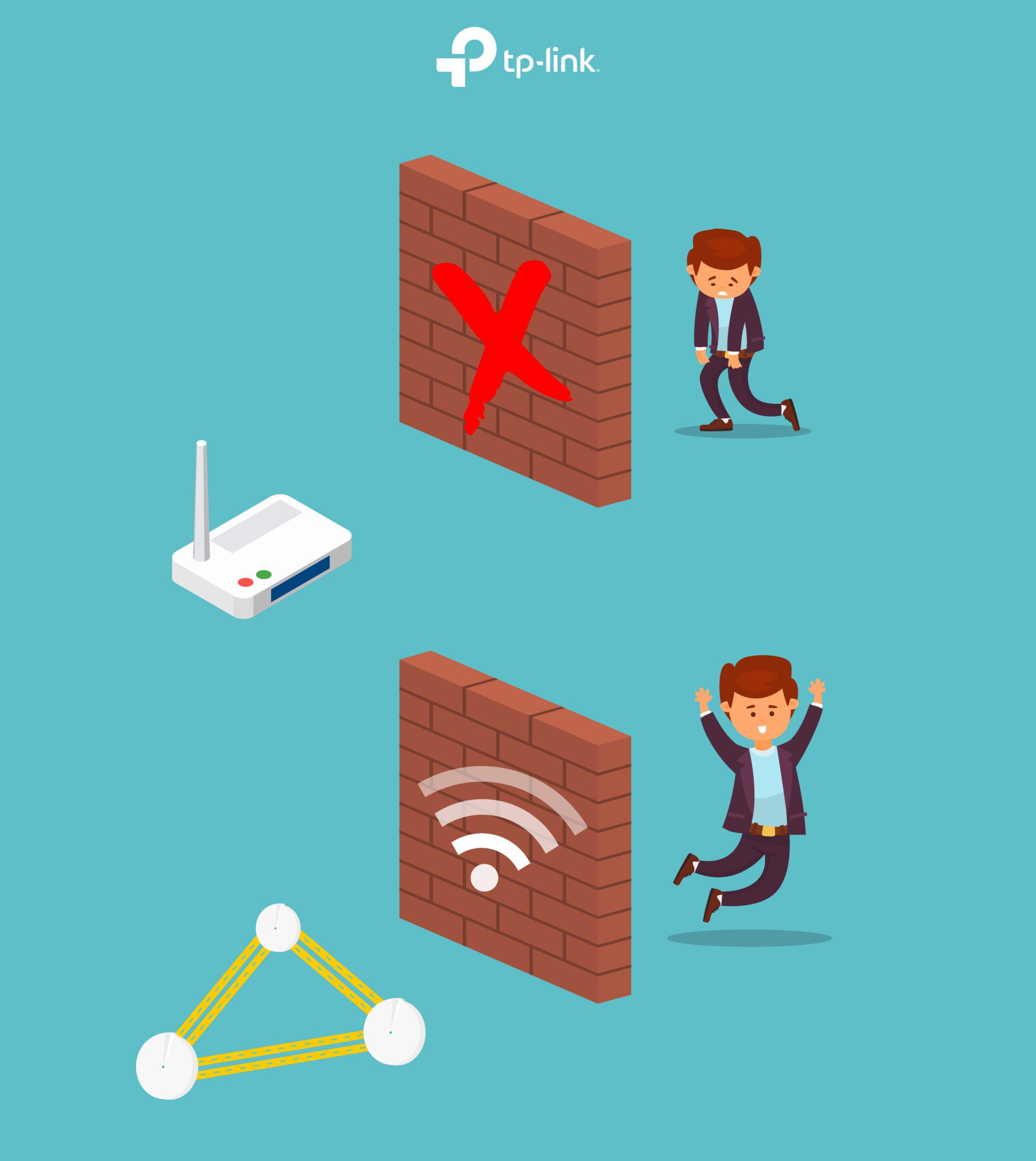 TP-Link WiFi Engelleyici Görseli 3