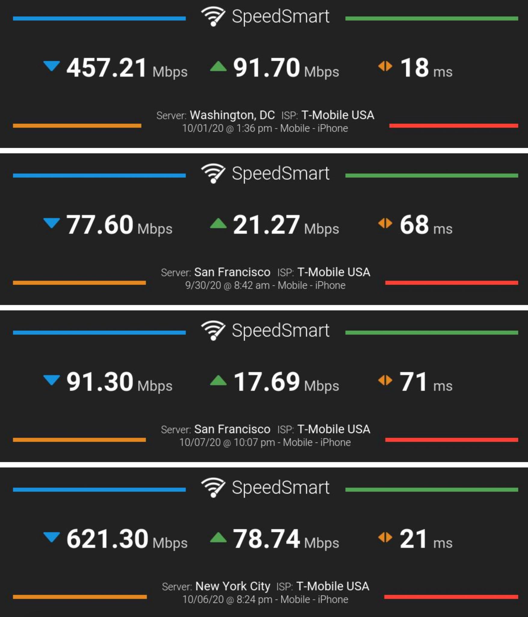 iphone 12 5g hız testi