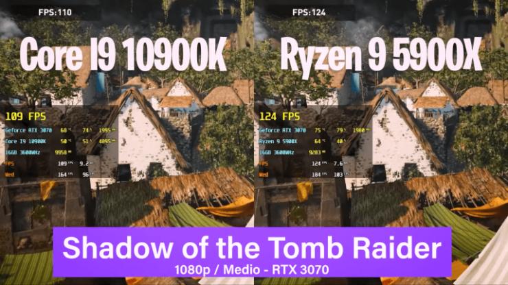 AMD Ryzen 9 5900X, oyun testlerinde de Intel işlemcilerin önünde!