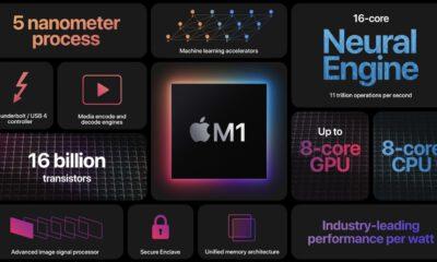 Apple M1 işlemci