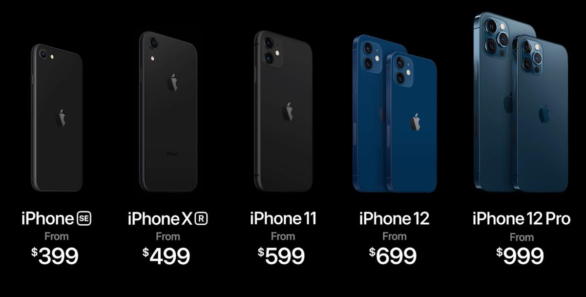 Apple, fiyat