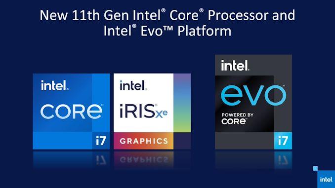 11. nesil Intel işlemciler