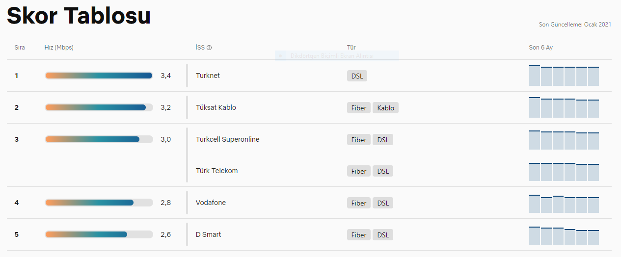 netflix türkiye turknet