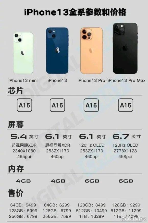 iPhone 13 Liste